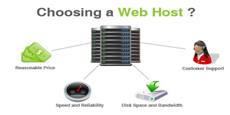 Choosing_webhost