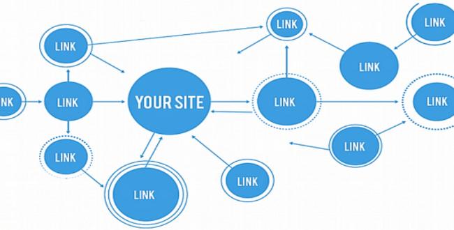 internal-and-external-linking